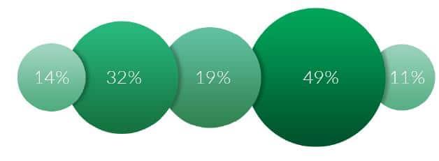 Transaktionskosten-Analyse Portfolio FX hedge QCAM Currency Asset Management Grafik